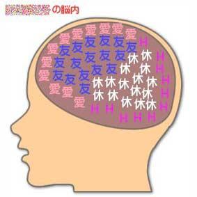 かっぱの脳内イメージ