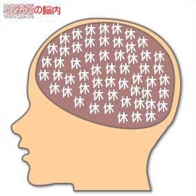 同居人の脳内イメージ